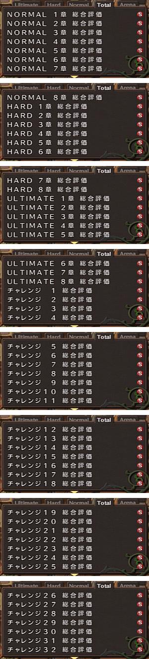 聖剣伝説4 ステージ別ステータス