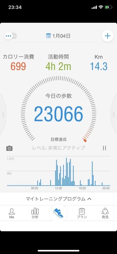 f:id:sababou:20180108155323j:plain