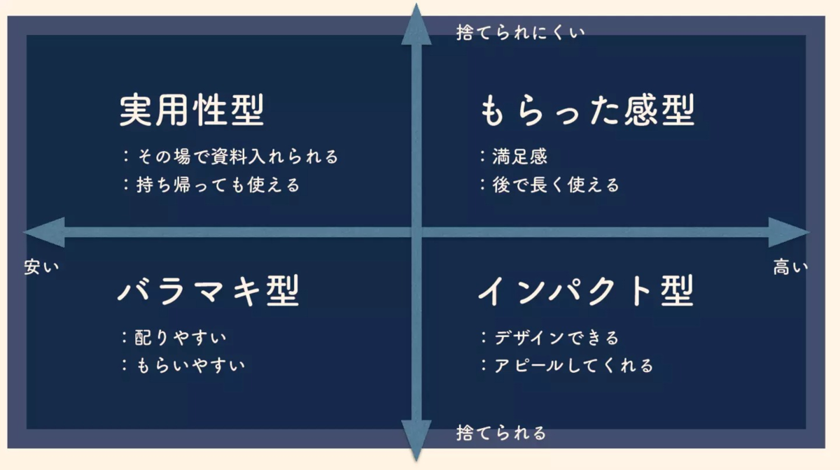 f:id:sabawaku:20201010162303p:plain