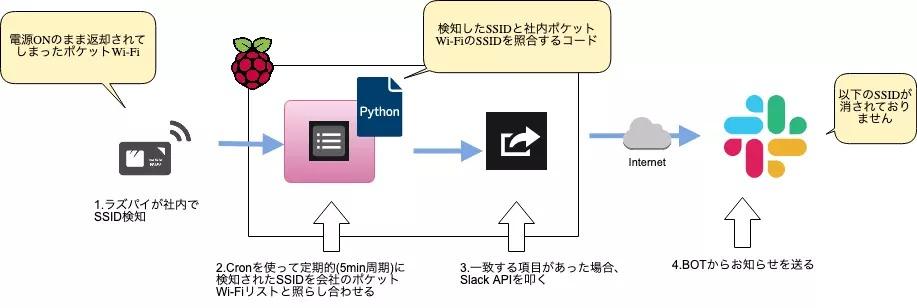 f:id:sabawaku:20201010165821j:plain