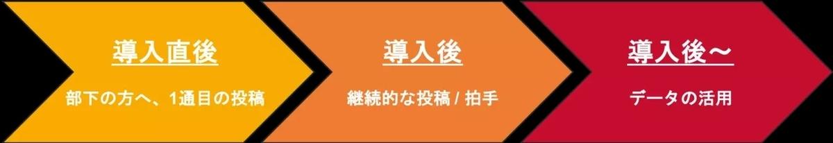 f:id:sabawaku:20201013115431j:plain