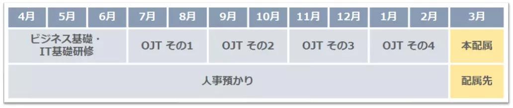 f:id:sabawaku:20201013134923p:plain