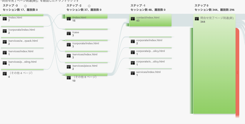 f:id:sabawaku:20201013141323p:plain