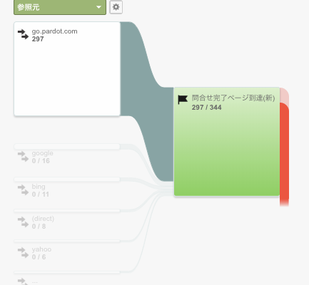 f:id:sabawaku:20201013141409p:plain