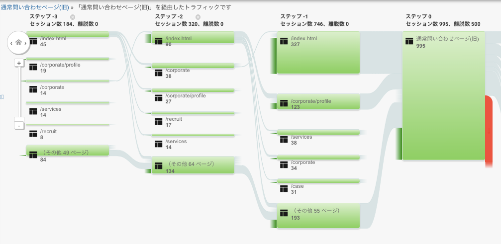 f:id:sabawaku:20201013141501p:plain