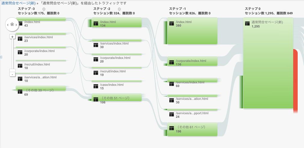 f:id:sabawaku:20201013141620p:plain