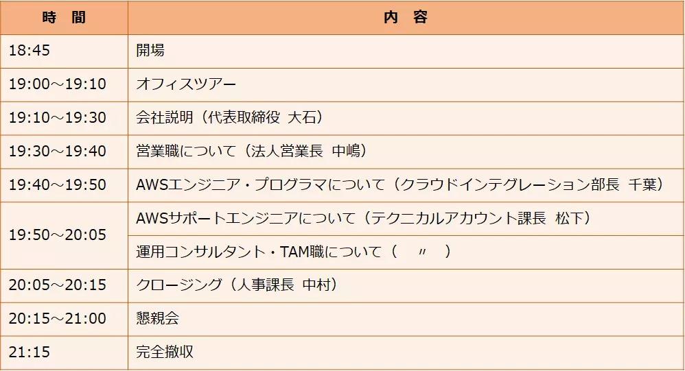f:id:sabawaku:20201013143416p:plain
