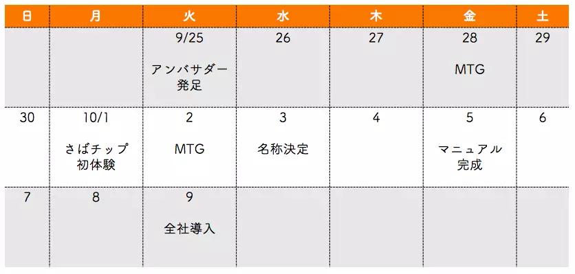 f:id:sabawaku:20201030082352j:plain