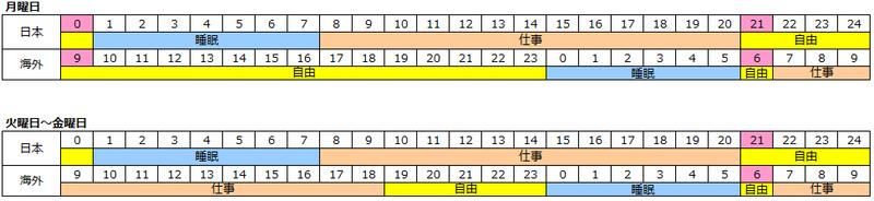 f:id:sabo-san:20181014175518p:image
