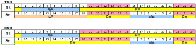 f:id:sabo-san:20181014175528p:image