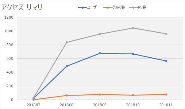 f:id:sabo-san:20181124204644p:plain