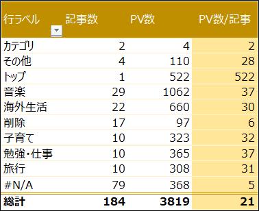 f:id:sabo-san:20181124205505p:plain