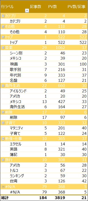 f:id:sabo-san:20181124205733p:plain