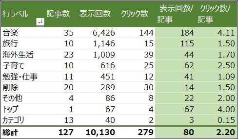 f:id:sabo-san:20181124210312p:plain