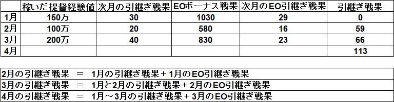 f:id:saboten_1112:20161223181206j:plain