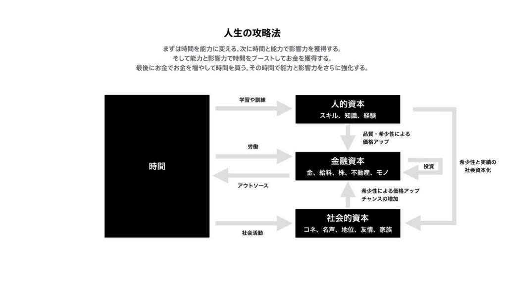 f:id:saboyutaka:20170912104807j:plain