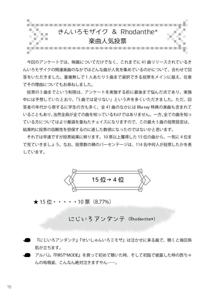 f:id:sabuichi31:20161223220208j:image:w400