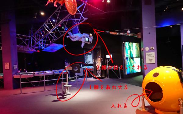 宇宙飛行士と宇宙船