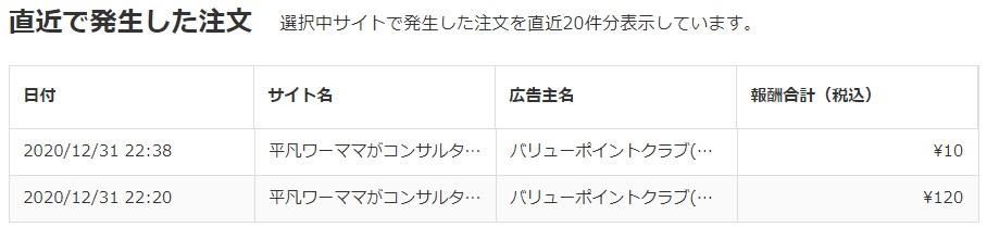 f:id:sachi-to-be-a-consul:20210103234320j:plain