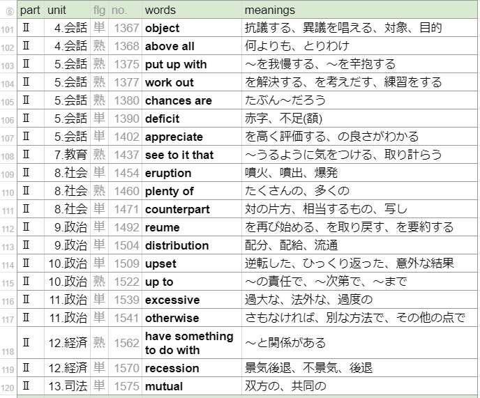 f:id:sachi-to-be-a-consul:20210126214744j:plain