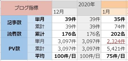 f:id:sachi-to-be-a-consul:20210201150634j:plain