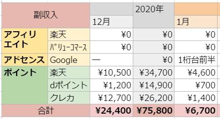 f:id:sachi-to-be-a-consul:20210201153543j:plain