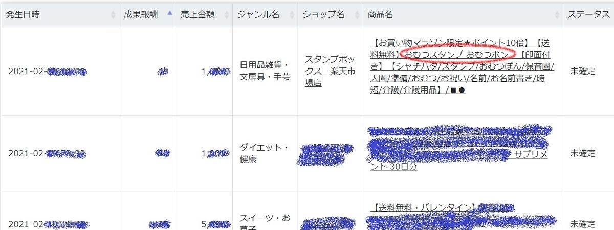 f:id:sachi-to-be-a-consul:20210301223150j:plain