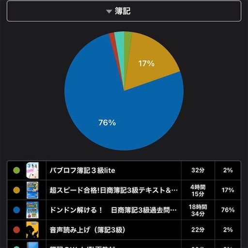 f:id:sachi-to-be-a-consul:20210403053653j:image