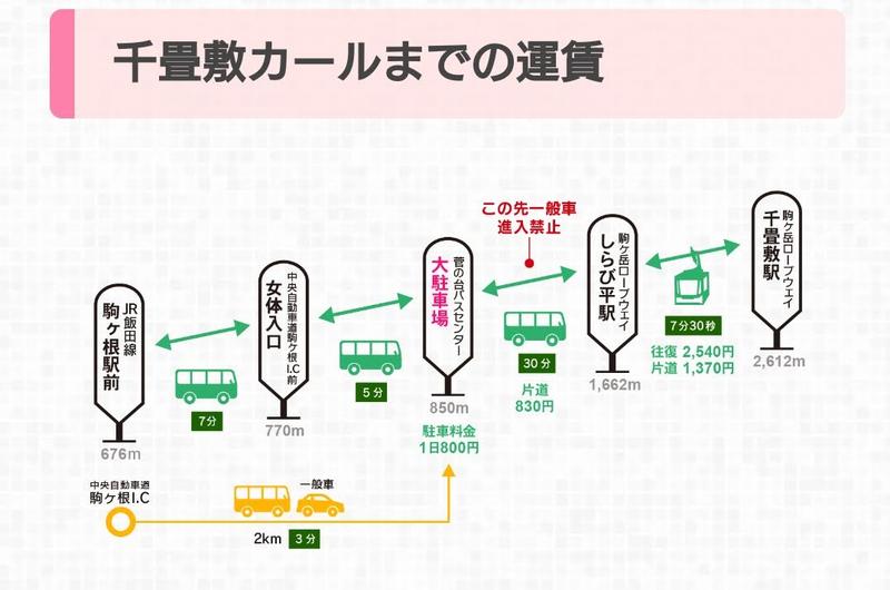 f:id:sachi0801aki:20210927100801p:plain
