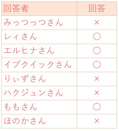 f:id:sachi_suiren:20200331100450p:plain