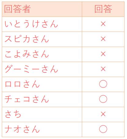 f:id:sachi_suiren:20200331100642p:plain