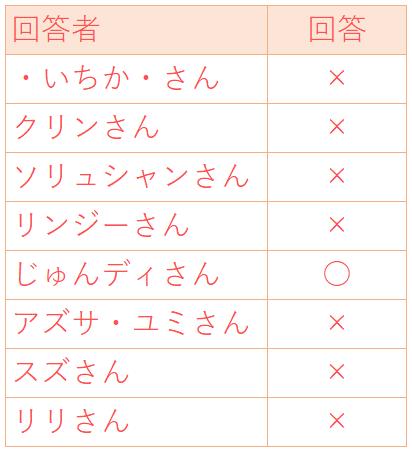 f:id:sachi_suiren:20200331100812p:plain