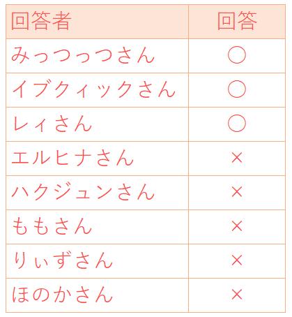 f:id:sachi_suiren:20200331100933p:plain