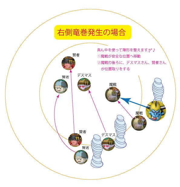f:id:sachi_suiren:20200412124302j:plain