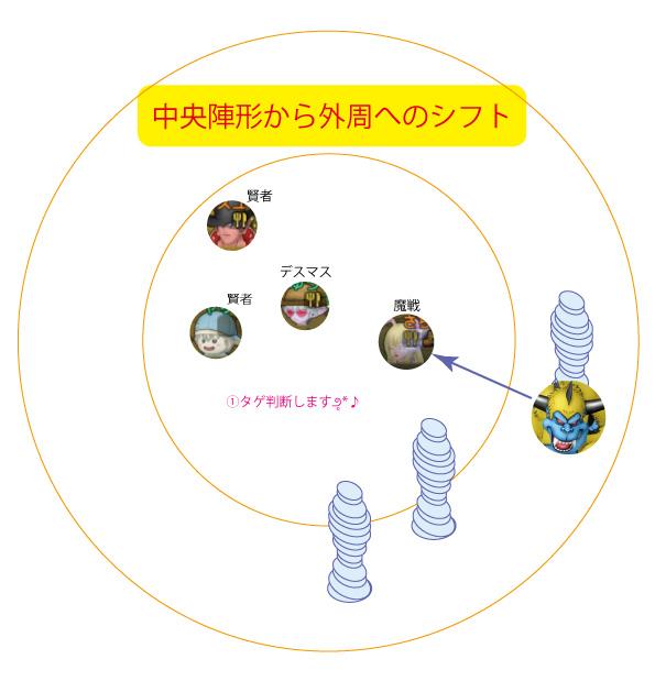 f:id:sachi_suiren:20200412132016j:plain