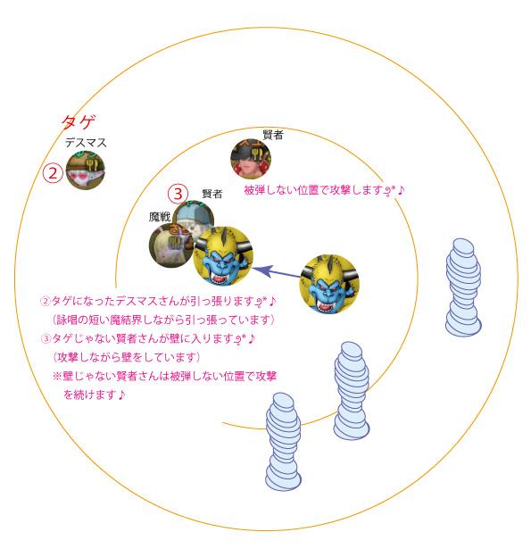 f:id:sachi_suiren:20200412132024j:plain