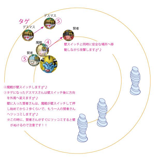 f:id:sachi_suiren:20200413104011j:plain
