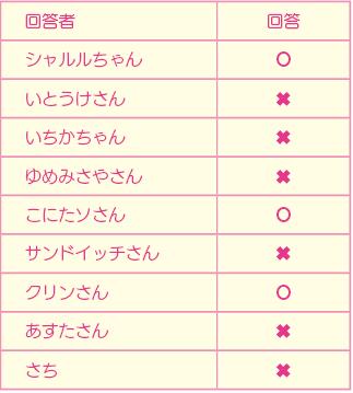 f:id:sachi_suiren:20200430032516p:plain