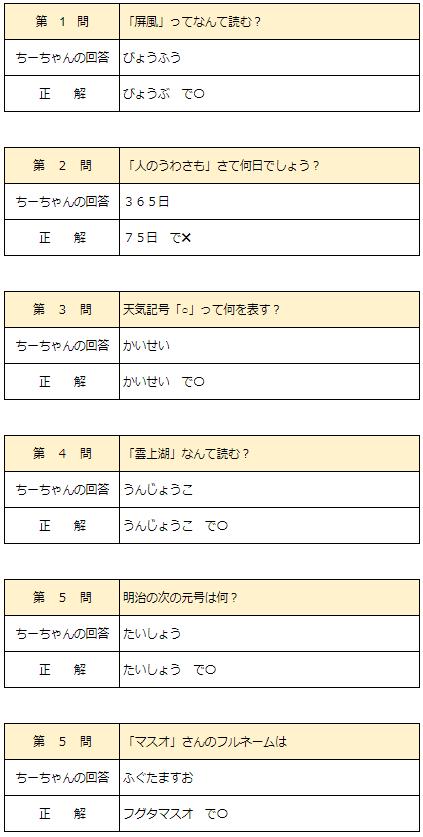 f:id:sachi_suiren:20200703004243p:plain