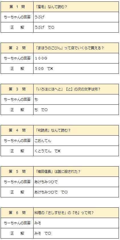 f:id:sachi_suiren:20200703023628p:plain