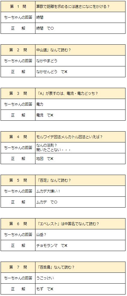 f:id:sachi_suiren:20200703023910p:plain