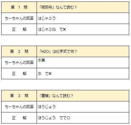 f:id:sachi_suiren:20200703024848p:plain