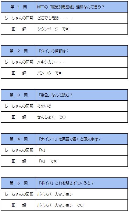 f:id:sachi_suiren:20200703025750p:plain