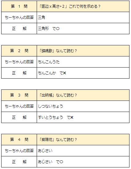f:id:sachi_suiren:20200703030340p:plain