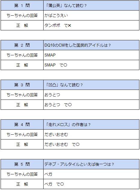 f:id:sachi_suiren:20200706122821p:plain