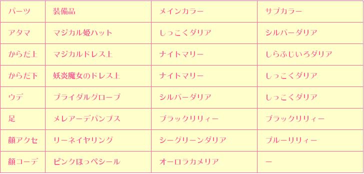 f:id:sachi_suiren:20210420150149p:plain