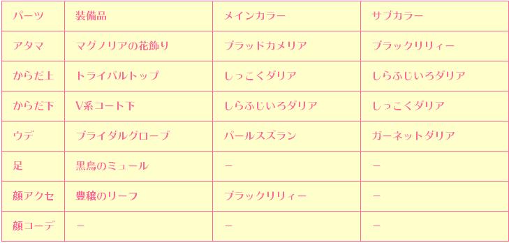 f:id:sachi_suiren:20210420150233p:plain