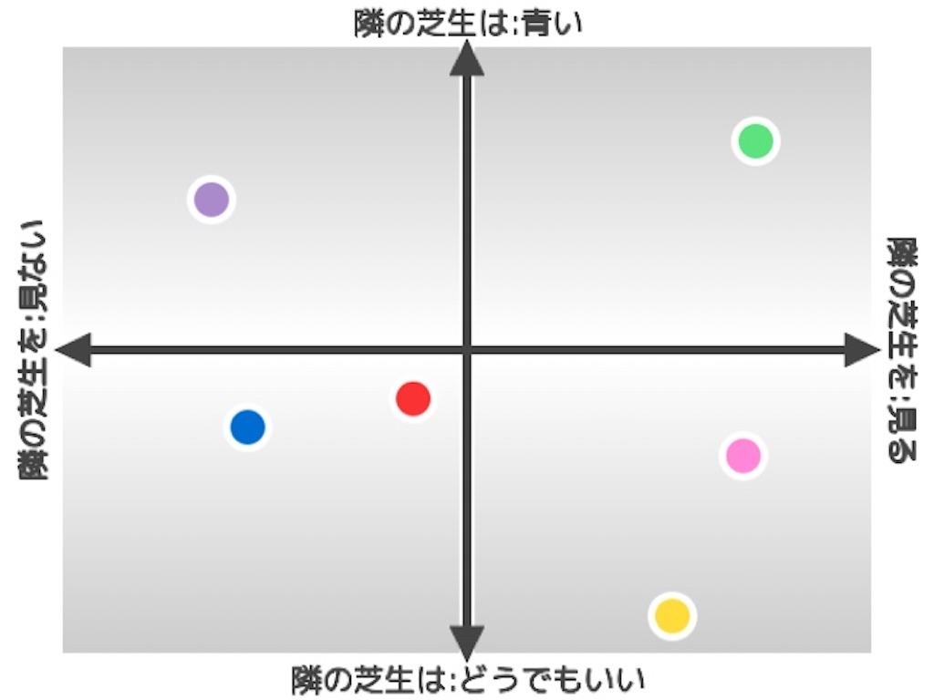 f:id:sachi_tama:20210113221044j:image