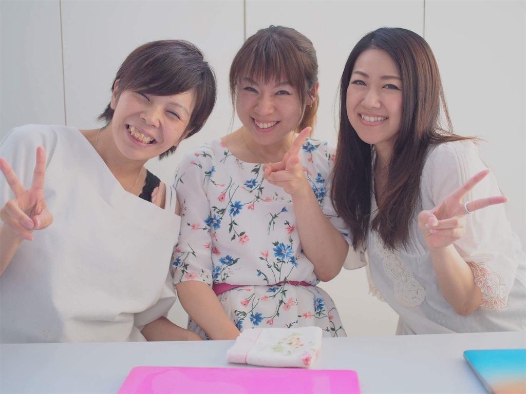 f:id:sachico-hashimoto:20170604232640j:image