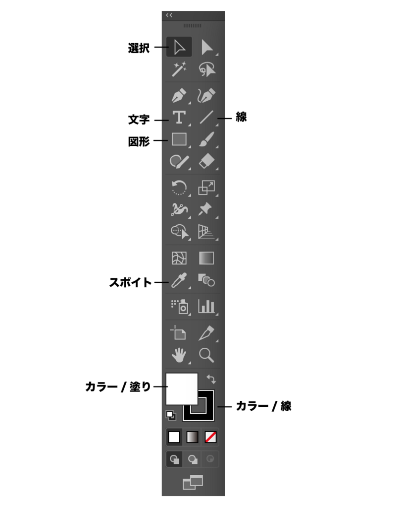 f:id:sachiyosuedomi:20180511202529p:plain
